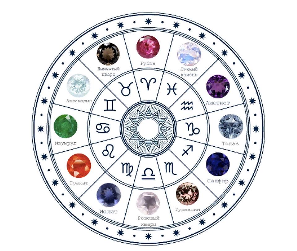 Как выбрать камень-талисман: психология, гороскоп и научный подход