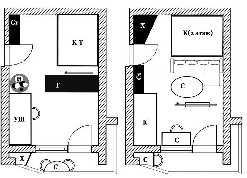 К – кровать, Г – гардероб, И – мест&#...