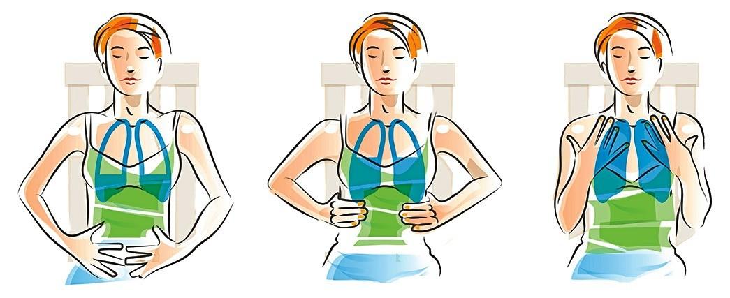 Зарядись энергией в офисе – 5 полезных упражнений на дыхание