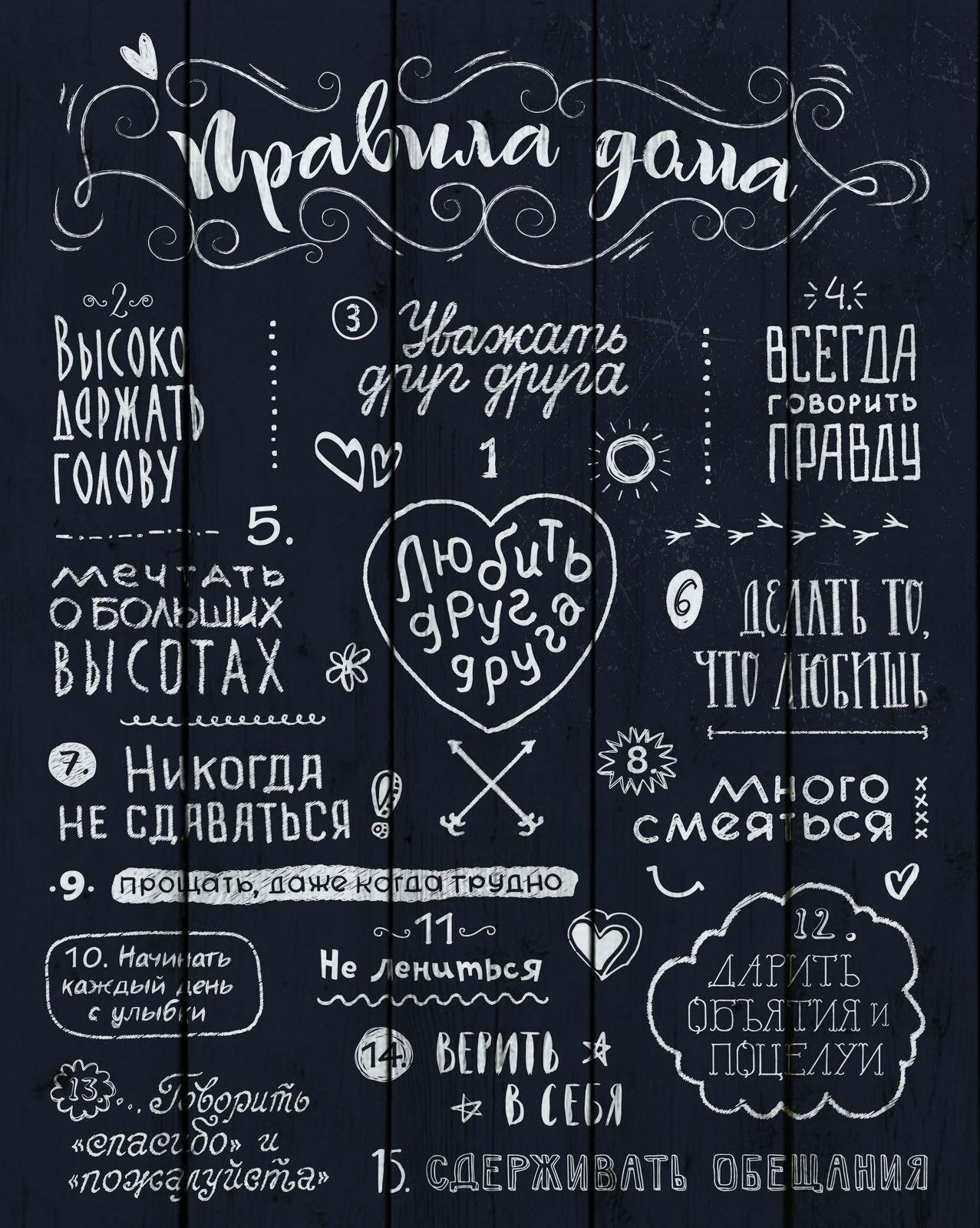 Постер Ekoramka «Правила дома»