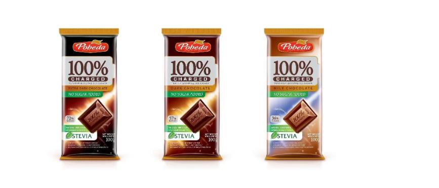 Какой шоколад полезно есть на диете (от него ты точно не потолстеешь)
